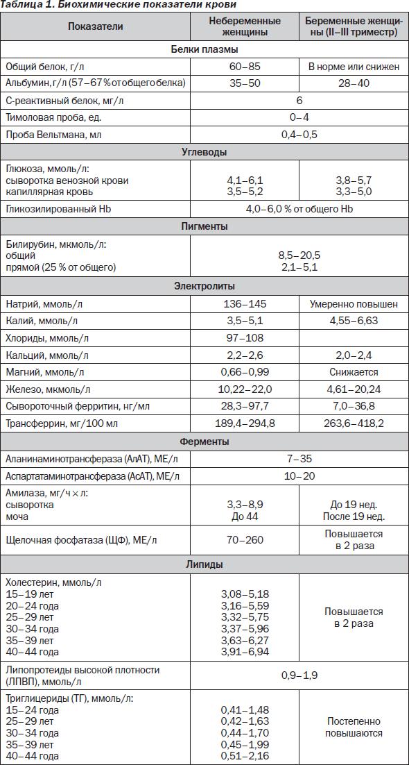 Справка из психоневрологического диспансера Шоссейная улица (поселок Внуково)